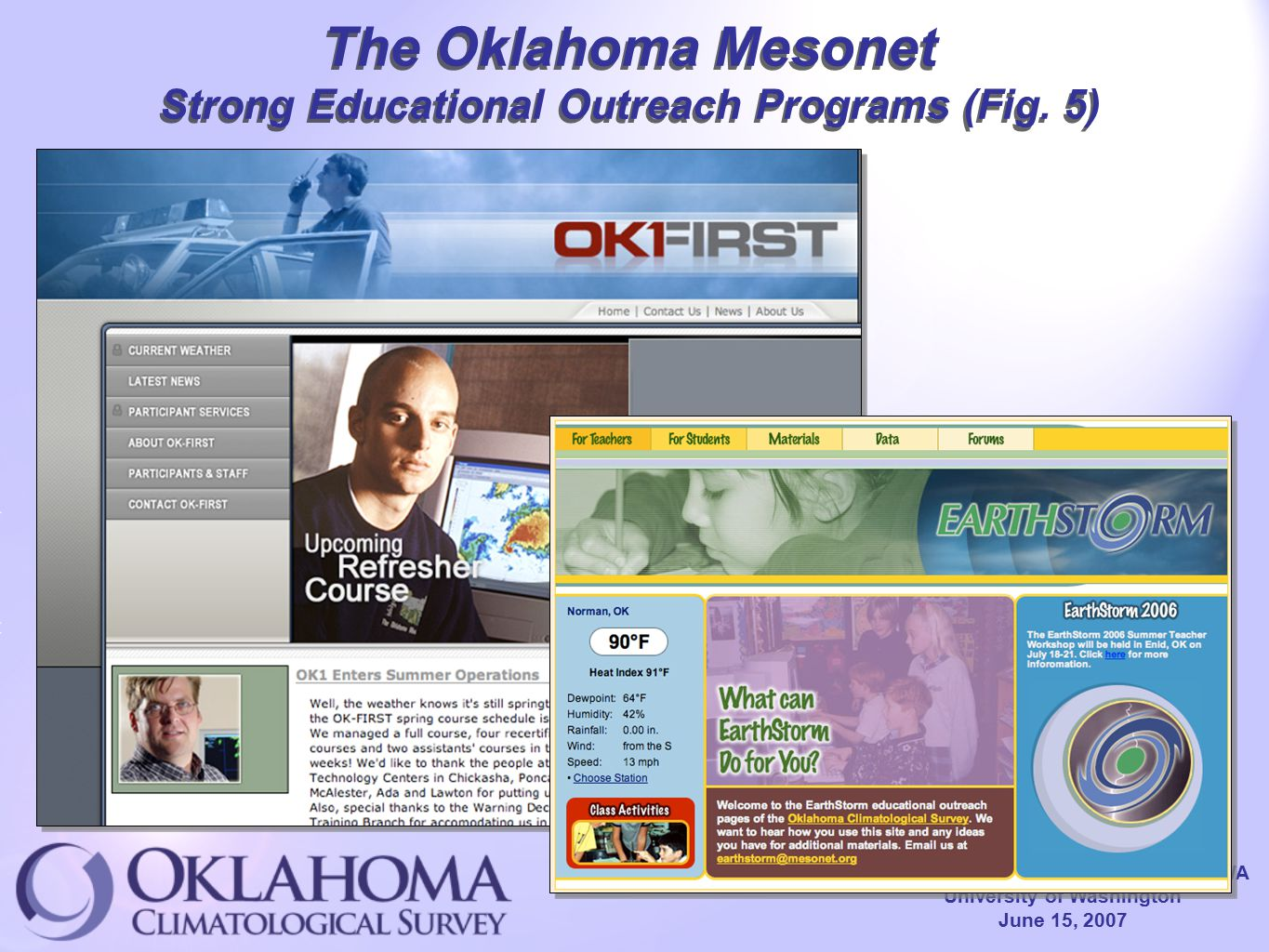 Climatology-Hydrology Networks in WA University of Washington June 15, 2007 The Oklahoma Mesonet Strong Educational Outreach Programs (Fig.