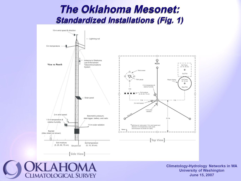 Climatology-Hydrology Networks in WA University of Washington June 15, 2007 The Oklahoma Mesonet: Standardized Installations (Fig.