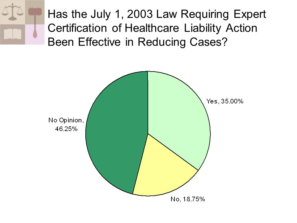 Has the July 1, 2003 Law Requiring Expert Certification of Healthcare Liability Action Been Effective in Reducing Cases?