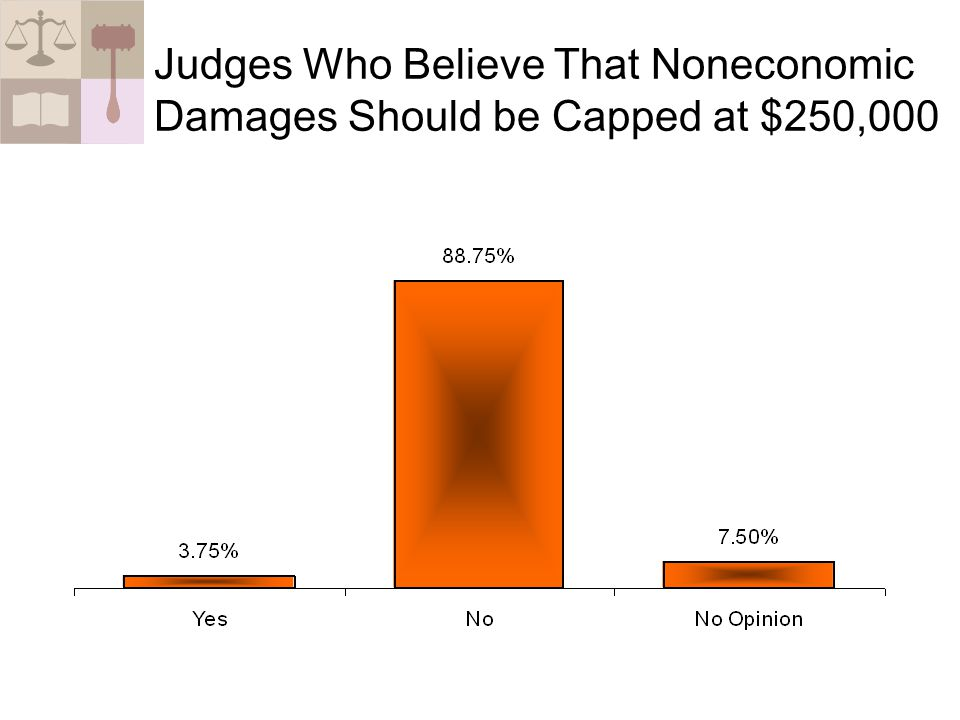 Judges Who Believe That Noneconomic Damages Should be Capped at $250,000