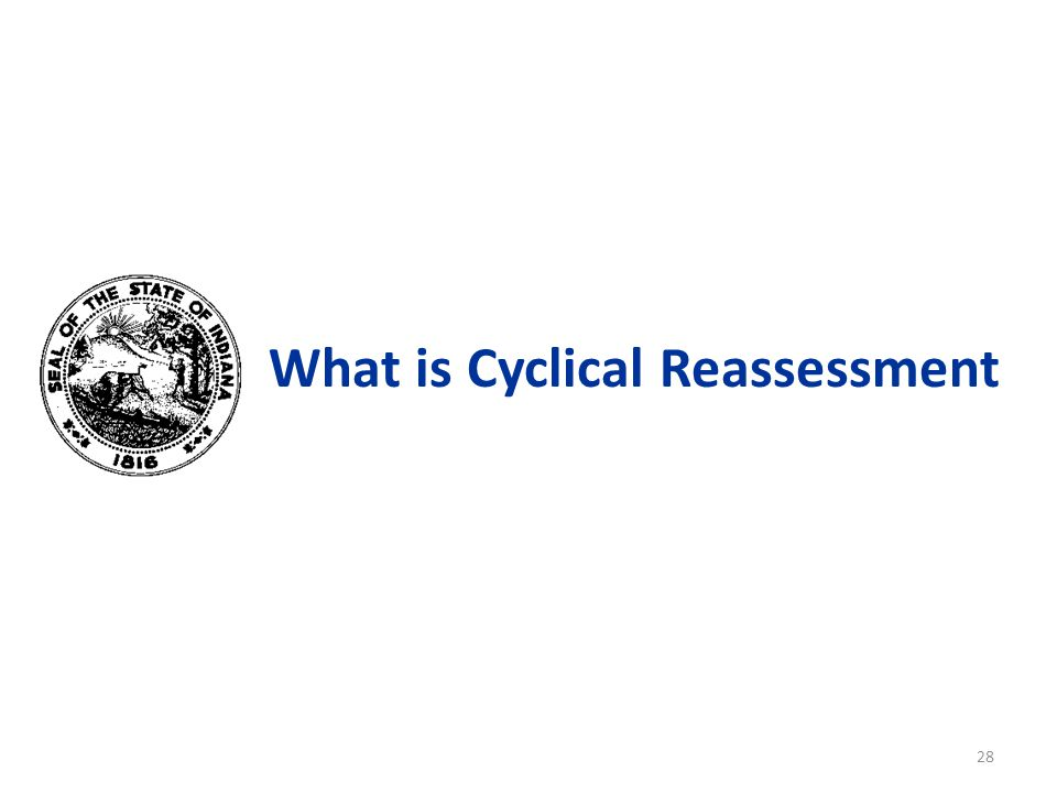What is Cyclical Reassessment 28