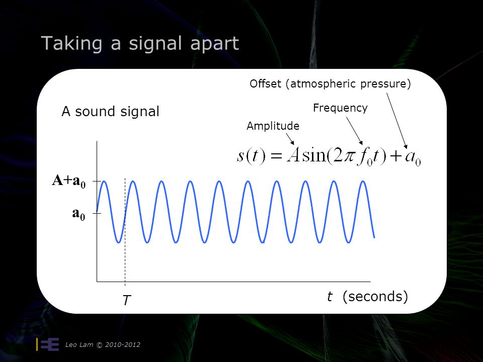 Taking a signal apart Leo Lam © 2010-2012 a0a0 T t (seconds) A+a 0 A sound signal Offset (atmospheric pressure) Frequency Amplitude