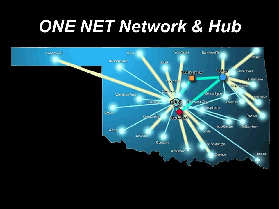 ONE NET Network & Hub