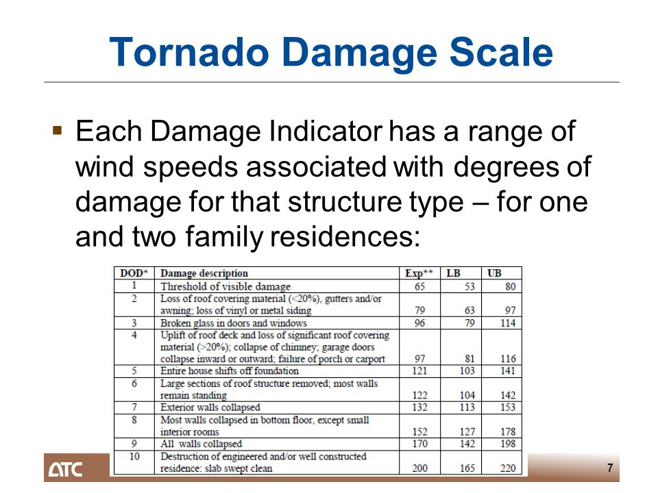 Building Design for Tornadoes – OKSEA March 20137 Tornado Damage Scale  Each Damage Indicator has a range of wind speeds associated with degrees of damage for that structure type – for one and two family residences:
