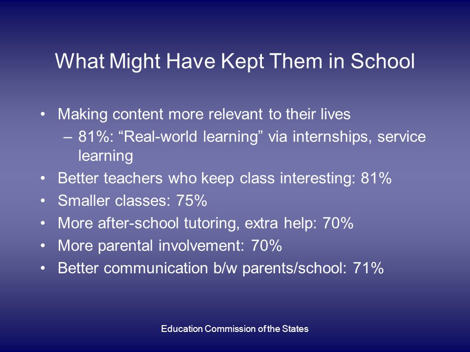 Education Commission of the States What Might Have Kept Them in School Making content more relevant to their lives –81%: Real-world learning via internships, service learning Better teachers who keep class interesting: 81% Smaller classes: 75% More after-school tutoring, extra help: 70% More parental involvement: 70% Better communication b/w parents/school: 71%