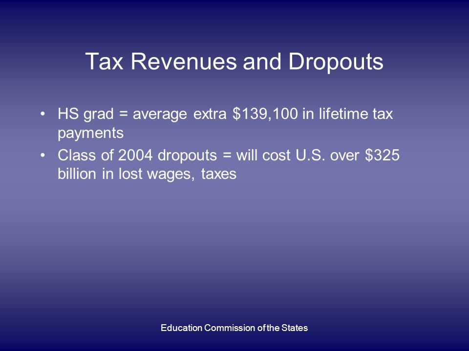 Education Commission of the States Tax Revenues and Dropouts HS grad = average extra $139,100 in lifetime tax payments Class of 2004 dropouts = will cost U.S.