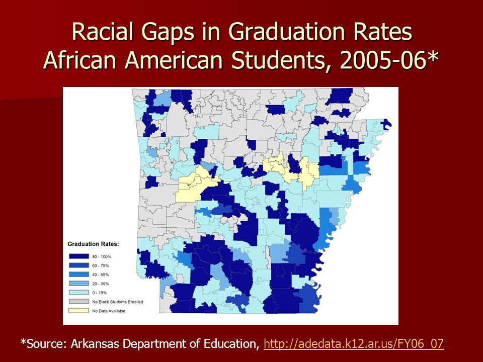 Racial Gaps in Graduation Rates African American Students, 2005-06* *Source: Arkansas Department of Education, http://adedata.k12.ar.us/FY06_07http://adedata.k12.ar.us/FY06_07