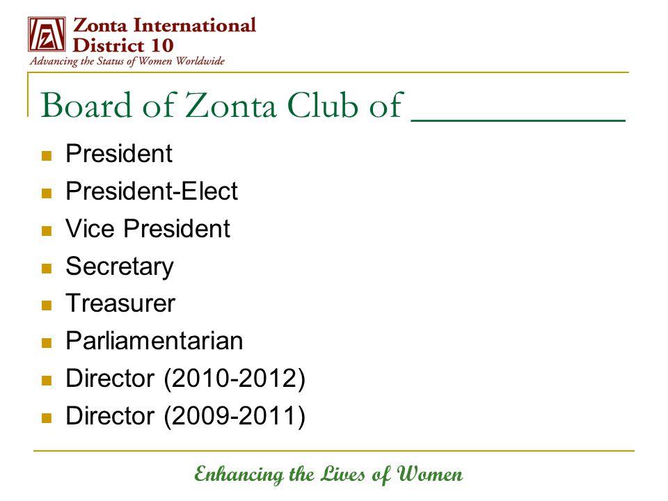 Enhancing the Lives of Women Board of Zonta Club of ___________ President President-Elect Vice President Secretary Treasurer Parliamentarian Director (2010-2012) Director (2009-2011)