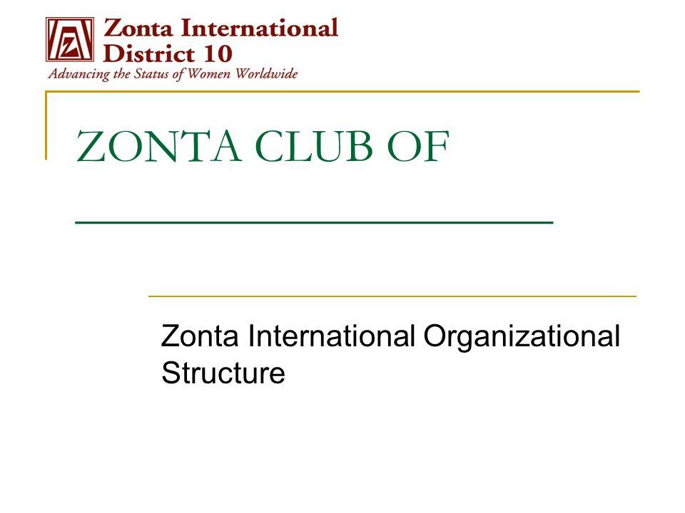 Zonta International Organizational Structure ZONTA CLUB OF ____________________