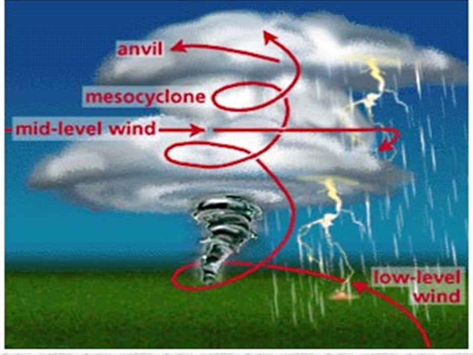 A Tornado Develops