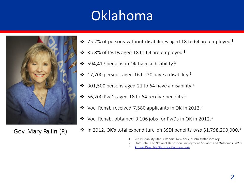 22 Oklahoma  75.2% of persons without disabilities aged 18 to 64 are employed.