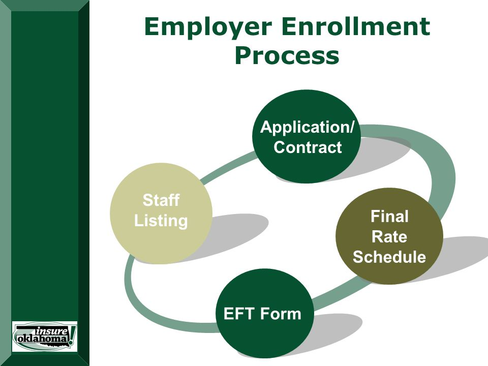 Final Rate Schedule EFT Form Staff Listing Application/ Contract Employer Enrollment Process