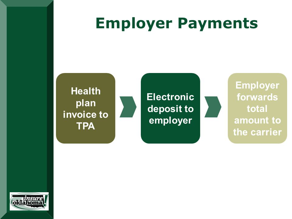 Health plan invoice to TPA Electronic deposit to employer Employer forwards total amount to the carrier Employer Payments