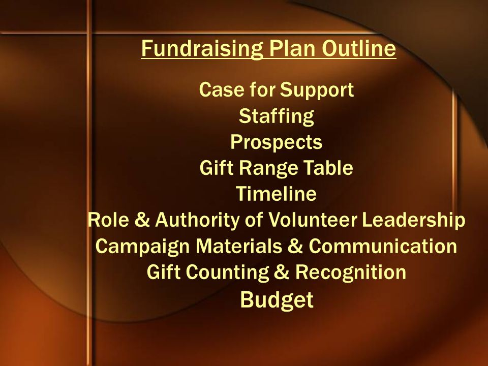 Fundraising Plan Outline Case for Support Staffing Prospects Gift Range Table Timeline Role & Authority of Volunteer Leadership Campaign Materials & Communication Gift Counting & Recognition Budget