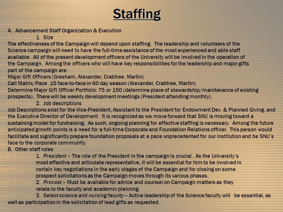 Staffing A. Advancement Staff Organization & Execution 1.