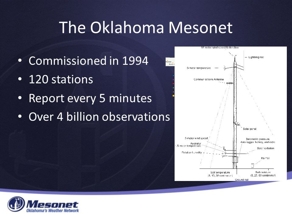 The Oklahoma Mesonet Commissioned in 1994 120 stations Report every 5 minutes Over 4 billion observations