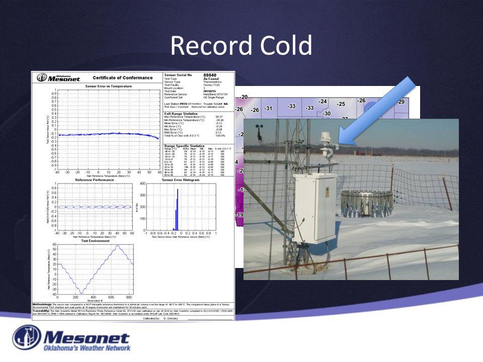 Record Cold