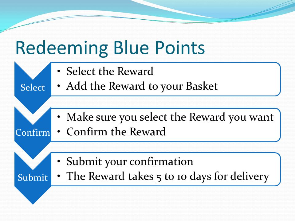 Redeeming Blue Points Select Select the Reward Add the Reward to your Basket Confirm Make sure you select the Reward you want Confirm the Reward Submi