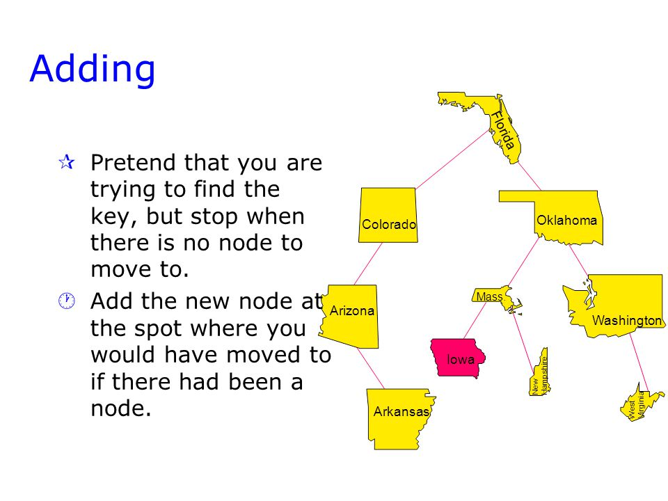 Arizona Arkansas Adding ¶ ¶Pretend that you are trying to find the key, but stop when there is no node to move to.
