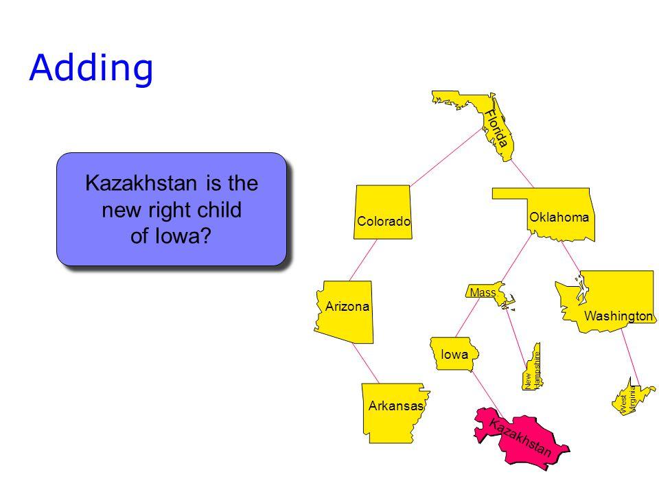 Arizona Arkansas Adding Washington Oklahoma Colorado Florida West Virginia Mass.
