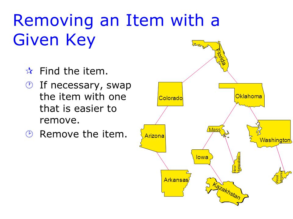 Arizona Arkansas Removing an Item with a Given Key ¶ ¶Find the item.