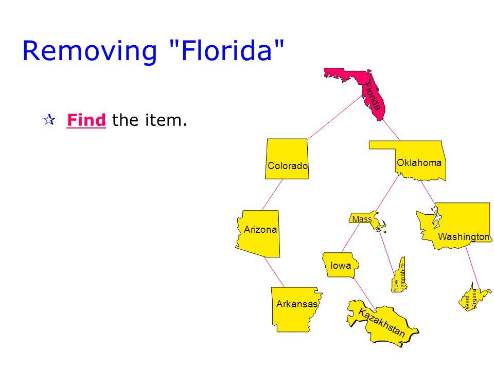 Arizona Arkansas Removing Florida ¶ ¶Find the item.
