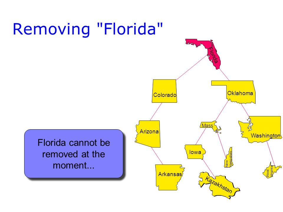 Arizona Arkansas Removing Florida Washington Oklahoma Colorado Florida West Virginia Mass.