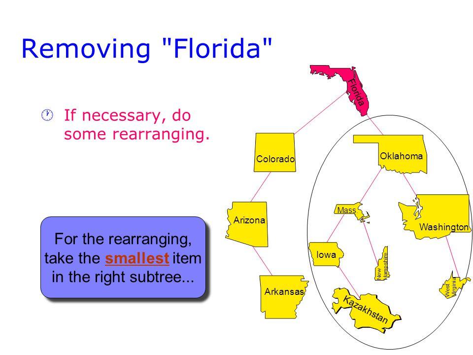 Arizona Arkansas Removing Florida · ·If necessary, do some rearranging.