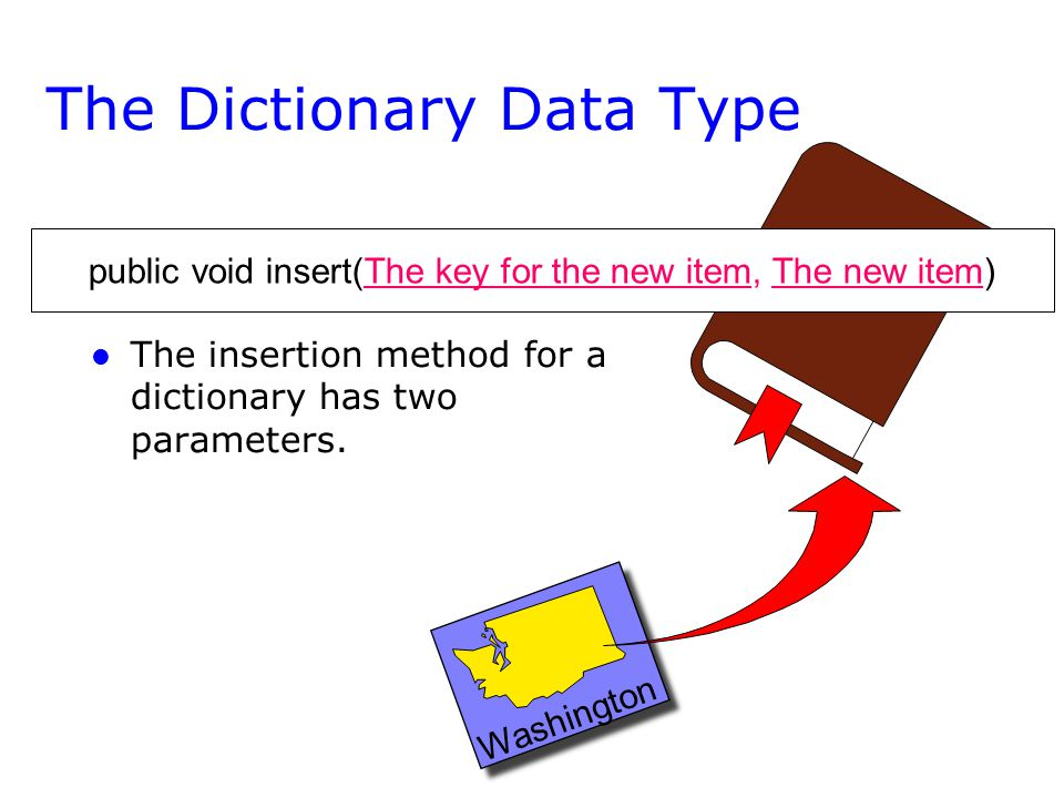 The Dictionary Data Type l l The insertion method for a dictionary has two parameters. public void insert(The key for the new item, The new item) Wash