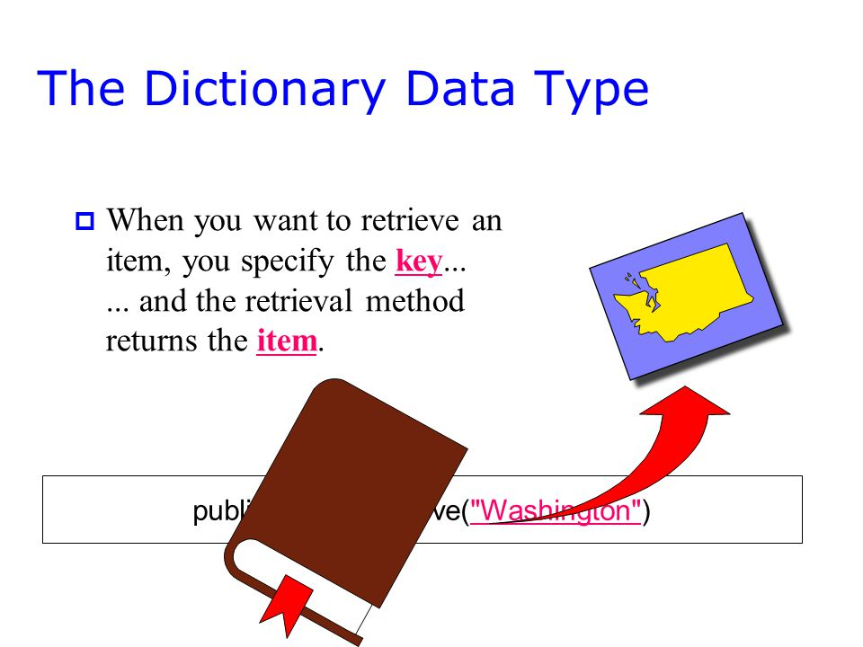The Dictionary Data Type p When you want to retrieve an item, you specify the key......