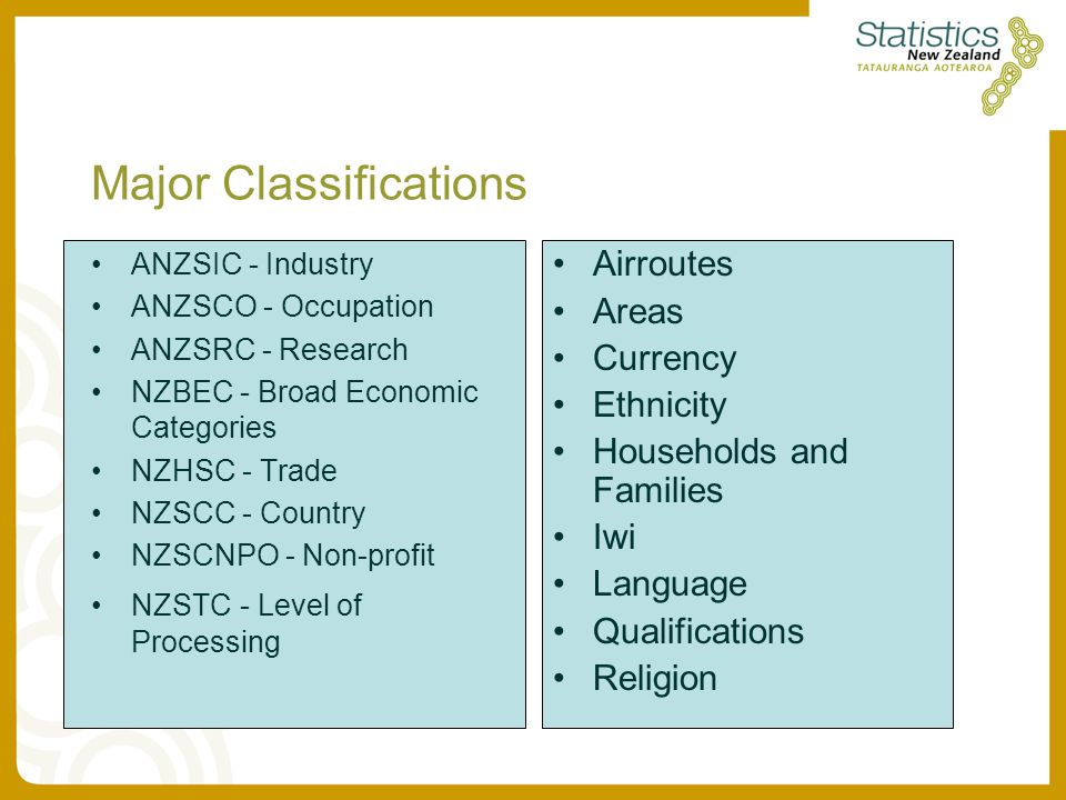 Airroutes Areas Currency Ethnicity Households and Families Iwi Language Qualifications Religion Major Classifications ANZSIC - Industry ANZSCO - Occupation ANZSRC - Research NZBEC - Broad Economic Categories NZHSC - Trade NZSCC - Country NZSCNPO - Non-profit NZSTC - Level of Processing