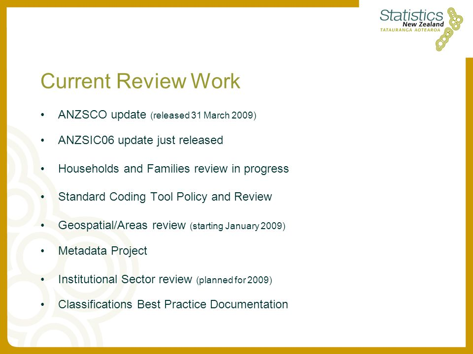 Current Review Work ANZSCO update (released 31 March 2009) ANZSIC06 update just released Households and Families review in progress Standard Coding Tool Policy and Review Geospatial/Areas review (starting January 2009) Metadata Project Institutional Sector review (planned for 2009) Classifications Best Practice Documentation