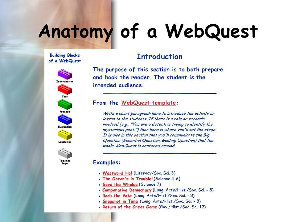 Anatomy of a WebQuest