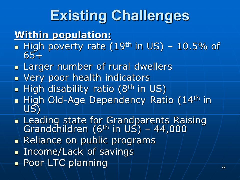 22 Existing Challenges Within population: High poverty rate (19 th in US) – 10.5% of 65+ High poverty rate (19 th in US) – 10.5% of 65+ Larger number of rural dwellers Larger number of rural dwellers Very poor health indicators Very poor health indicators High disability ratio (8 th in US) High disability ratio (8 th in US) High Old-Age Dependency Ratio (14 th in US) High Old-Age Dependency Ratio (14 th in US) Leading state for Grandparents Raising Grandchildren (6 th in US) – 44,000 Leading state for Grandparents Raising Grandchildren (6 th in US) – 44,000 Reliance on public programs Reliance on public programs Income/Lack of savings Income/Lack of savings Poor LTC planning Poor LTC planning