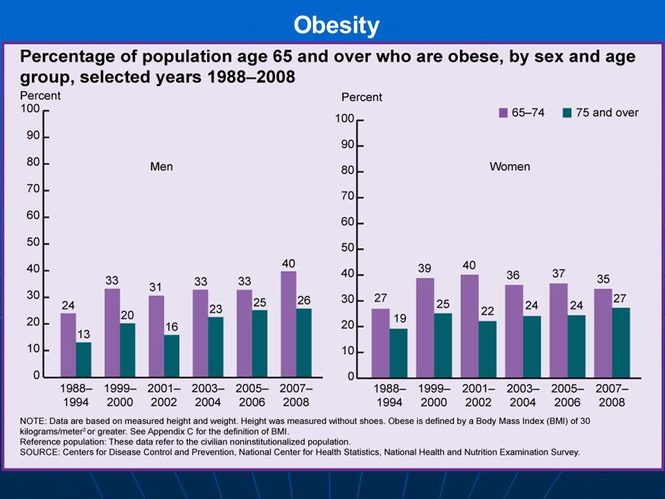 25 Obesity