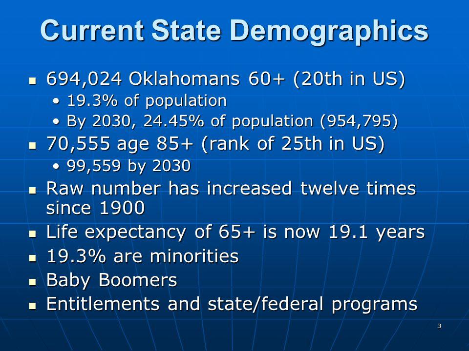 4 Number of Older Americans - Line