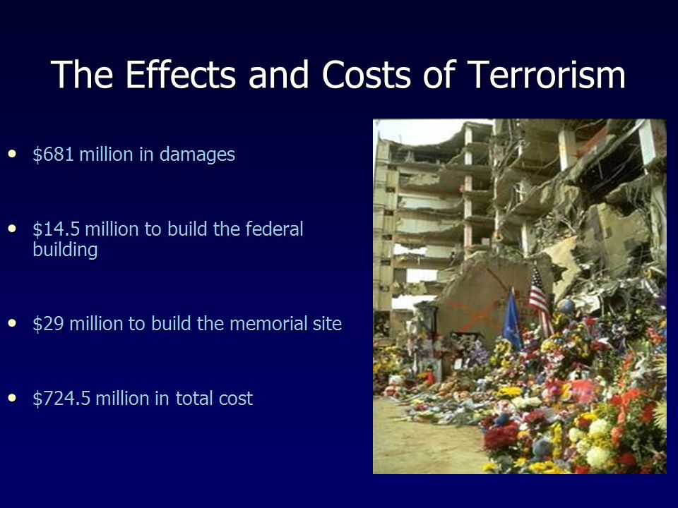 The Effects and Costs of Terrorism $681 million in damages $681 million in damages $14.5 million to build the federal building $14.5 million to build the federal building $29 million to build the memorial site $29 million to build the memorial site $724.5 million in total cost $724.5 million in total cost
