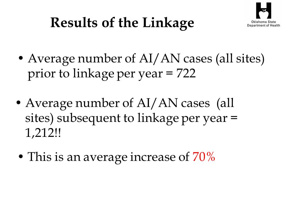 Results of the Linkage Average number of AI/AN cases (all sites) prior to linkage per year = 722 Average number of AI/AN cases (all sites) subsequent to linkage per year = 1,212!.