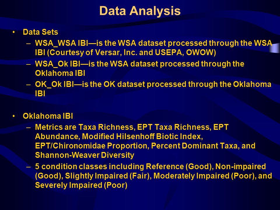 Data Analysis Data Sets –WSA_WSA IBI—is the WSA dataset processed through the WSA IBI (Courtesy of Versar, Inc.