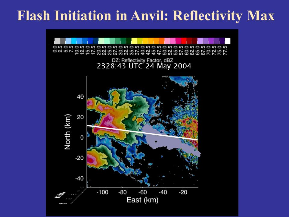 2328:43 UTC 24 May 2004 Initiation Flash Initiation in Anvil: Reflectivity Max