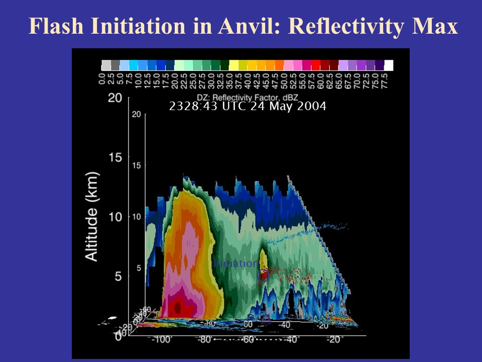 0107:48 UTC 30 May 2004 Flash Initiation in Anvil: Screening Layer
