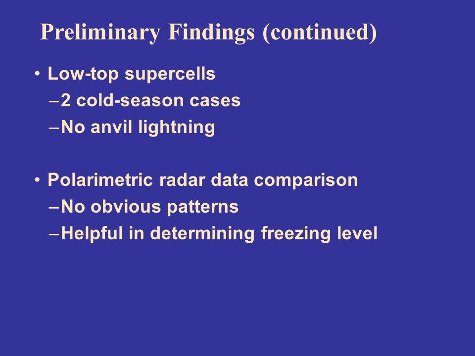 Low-top supercells –2 cold-season cases –No anvil lightning Polarimetric radar data comparison –No obvious patterns –Helpful in determining freezing l