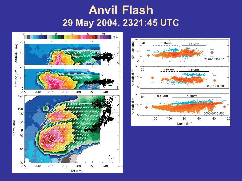 Anvil Flash 29 May 2004, 2321:45 UTC