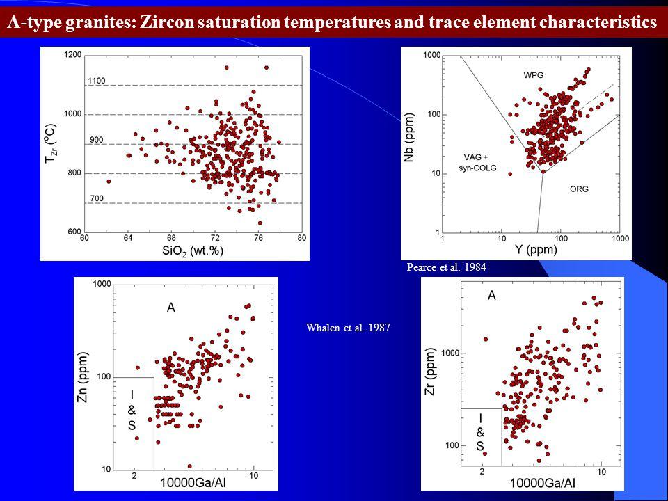 Whalen et al. 1987 Pearce et al. 1984 A-type granites: Zircon saturation temperatures and trace element characteristics