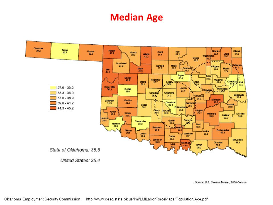 Working Age Population Age 18-64 Projections 2007 - 2030, US and Oklahoma Oklahoma United States +9.2% -0.2% U.S.