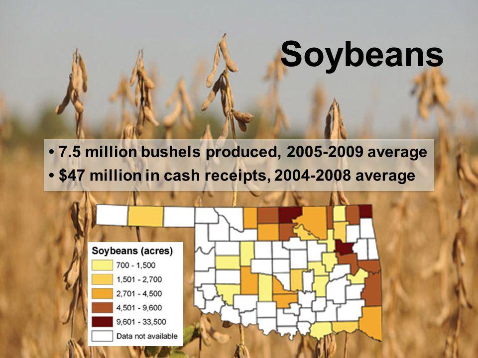 Soybeans 7.5 million bushels produced, 2005-2009 average $47 million in cash receipts, 2004-2008 average