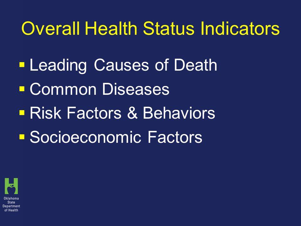 Overall Health Status Indicators  Leading Causes of Death  Common Diseases  Risk Factors & Behaviors  Socioeconomic Factors