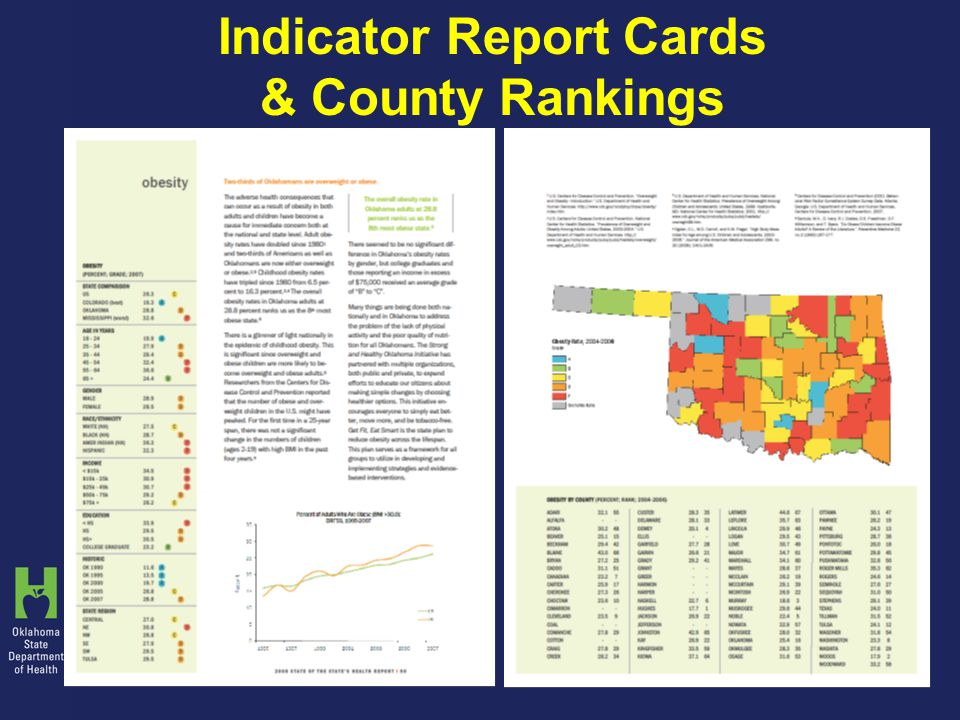 Indicator Report Cards & County Rankings