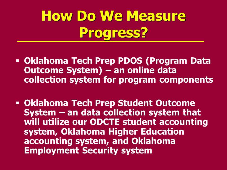 How Do We Measure Progress.