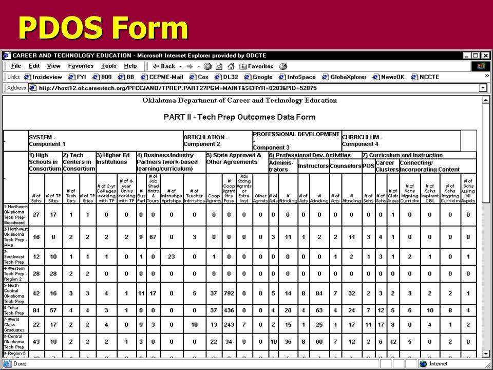 PDOS Form